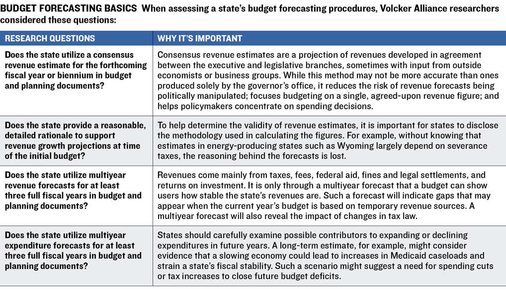 A Few States Are Moving To Improve Their Estimation Processes However Utah Which Received Three Year Average Of C In Budget Forecasting